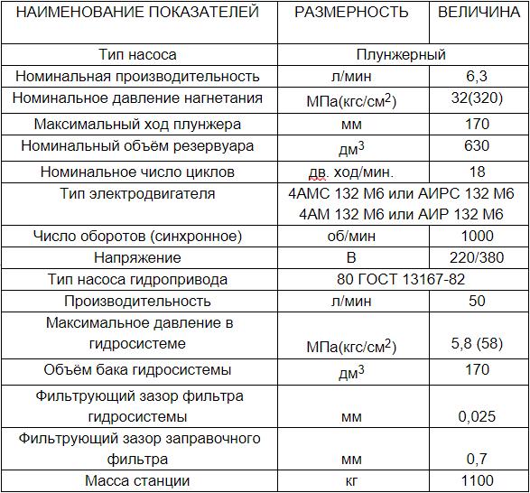 СЦЗ-6,3М